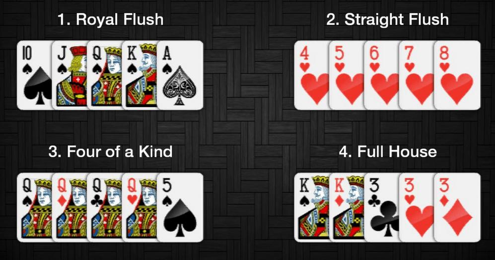 poker hand rank